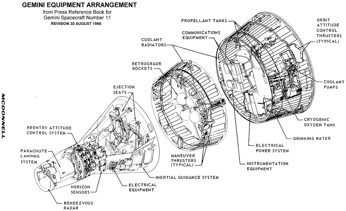 Gemini Spacecraft Pictures Drawings Plans (page 2) - Pics ...