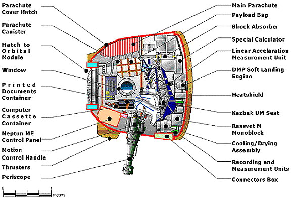 moon landing modules cutaway-#39