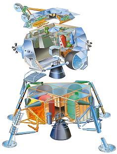 apollo spacecraft manual - photo #34