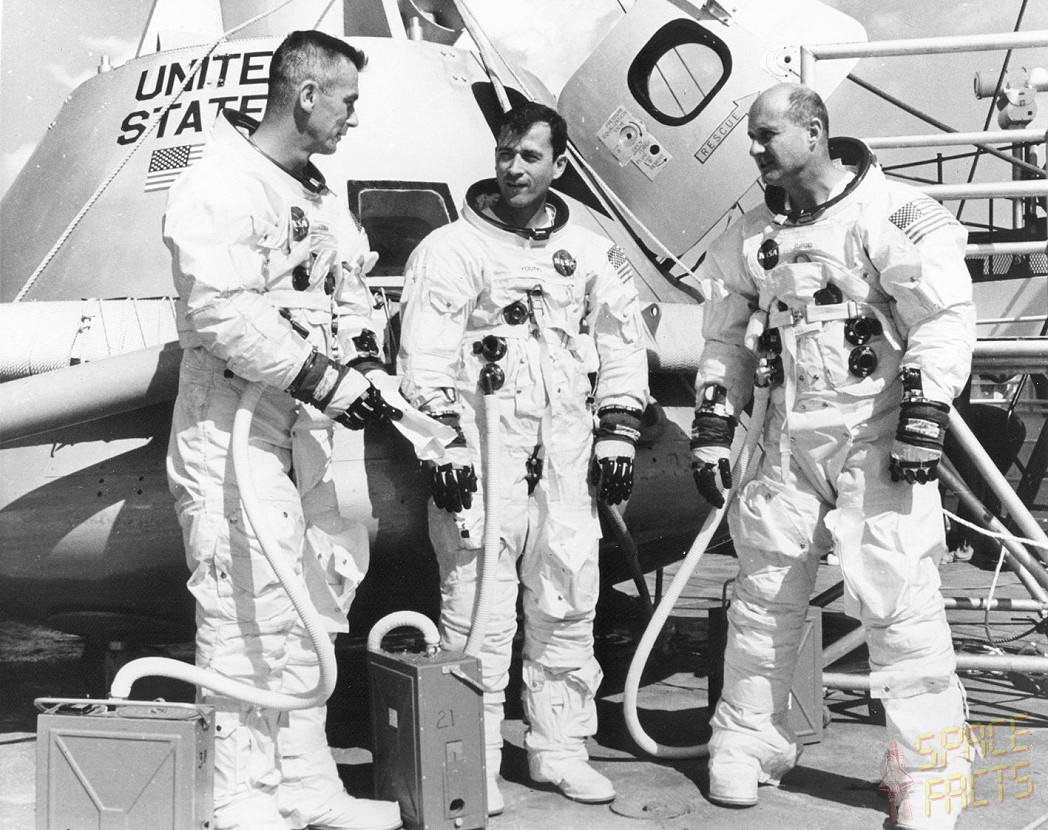 Crew Apollo 7 (backup)
