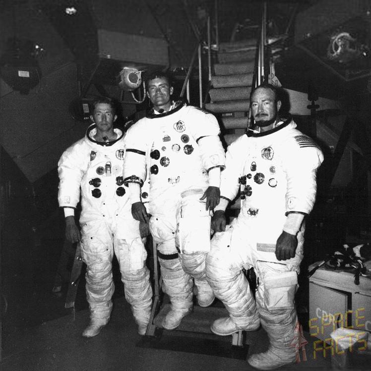 Crew Apollo 16 (backup)